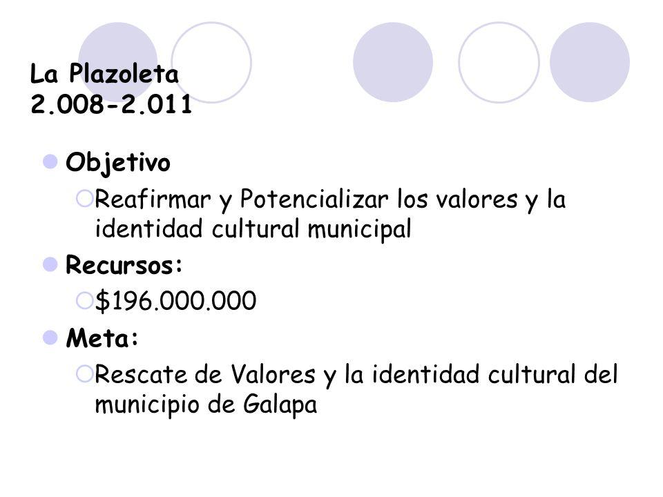 La Plazoleta 2.008-2.011 Objetivo Reafirmar y Potencializar los valores y la identidad cultural municipal Recursos: $196.000.000 Meta: Rescate de Valo