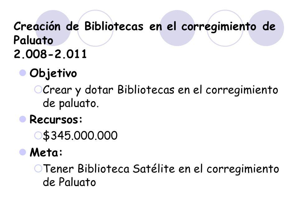 Creación de Bibliotecas en el corregimiento de Paluato 2.008-2.011 Objetivo Crear y dotar Bibliotecas en el corregimiento de paluato. Recursos: $345.0
