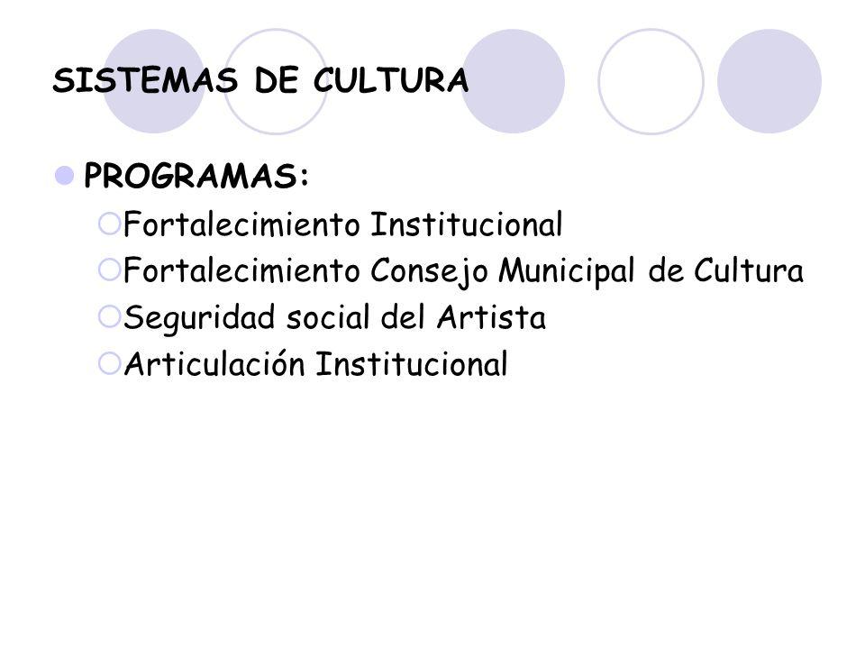 SISTEMAS DE CULTURA PROGRAMAS: Fortalecimiento Institucional Fortalecimiento Consejo Municipal de Cultura Seguridad social del Artista Articulación In