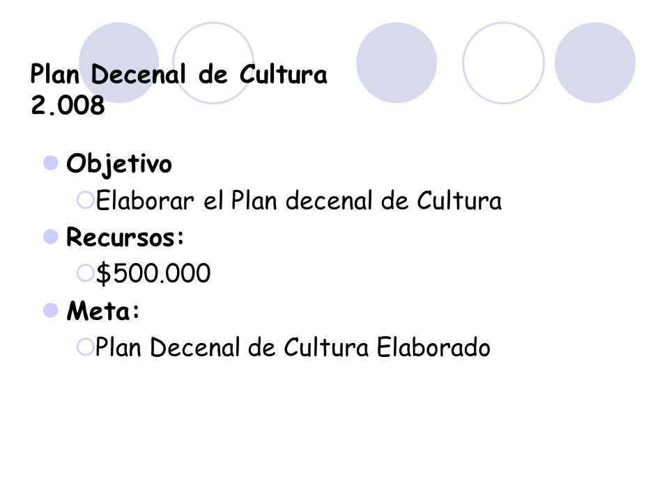 Plan Decenal de Cultura 2.008 Objetivo Elaborar el Plan decenal de Cultura Recursos: $500.000 Meta: Plan Decenal de Cultura Elaborado