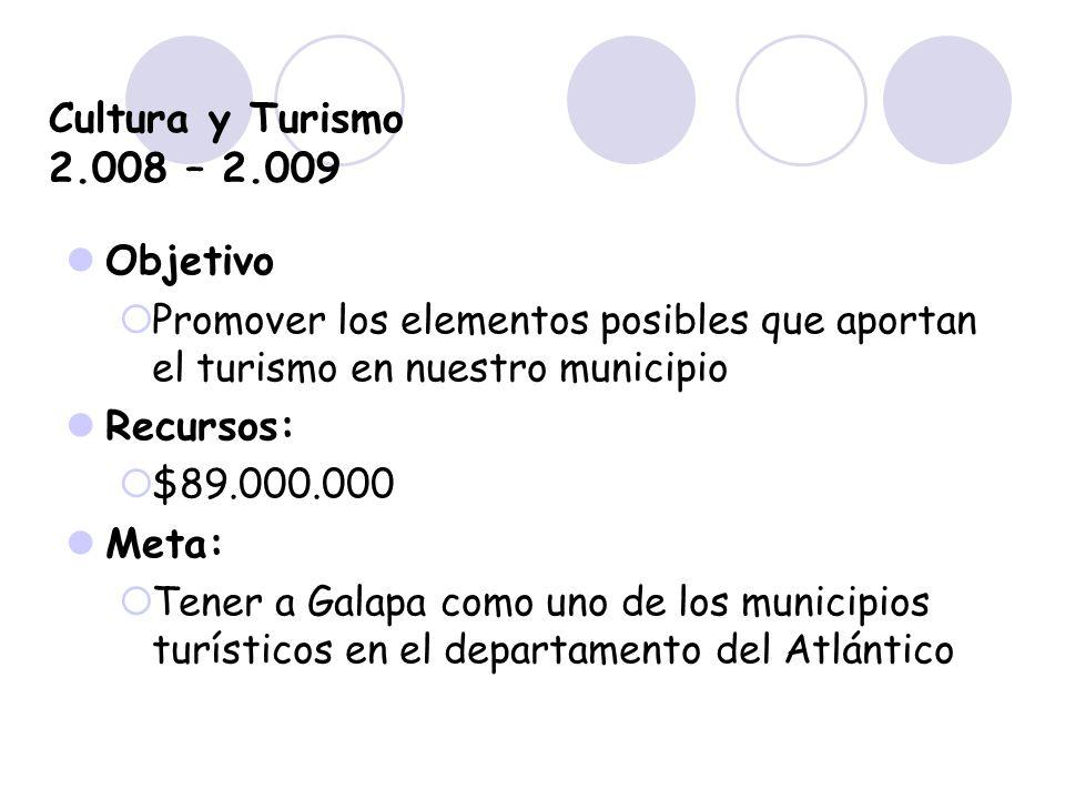 Cultura y Turismo 2.008 – 2.009 Objetivo Promover los elementos posibles que aportan el turismo en nuestro municipio Recursos: $89.000.000 Meta: Tener