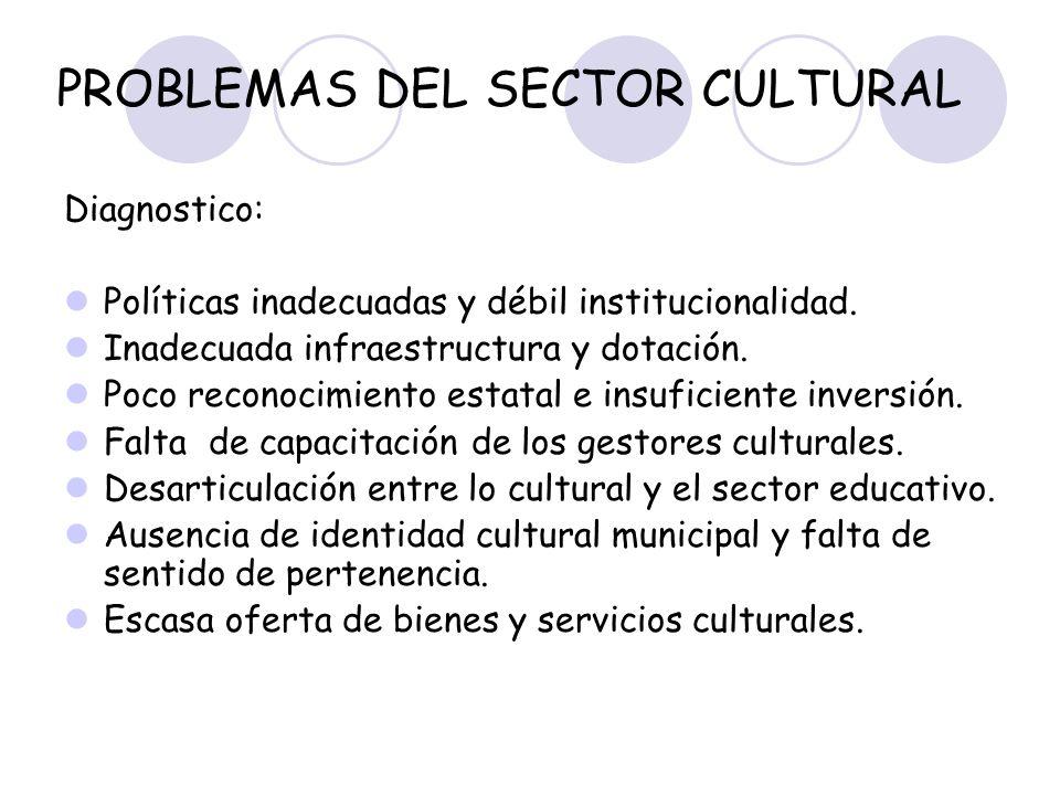 PROBLEMAS DEL SECTOR CULTURAL Diagnostico: Políticas inadecuadas y débil institucionalidad. Inadecuada infraestructura y dotación. Poco reconocimiento