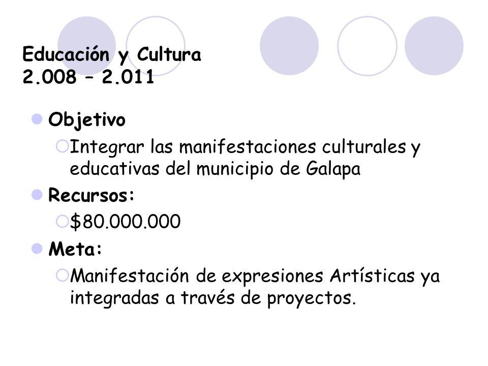 Educación y Cultura 2.008 – 2.011 Objetivo Integrar las manifestaciones culturales y educativas del municipio de Galapa Recursos: $80.000.000 Meta: Ma