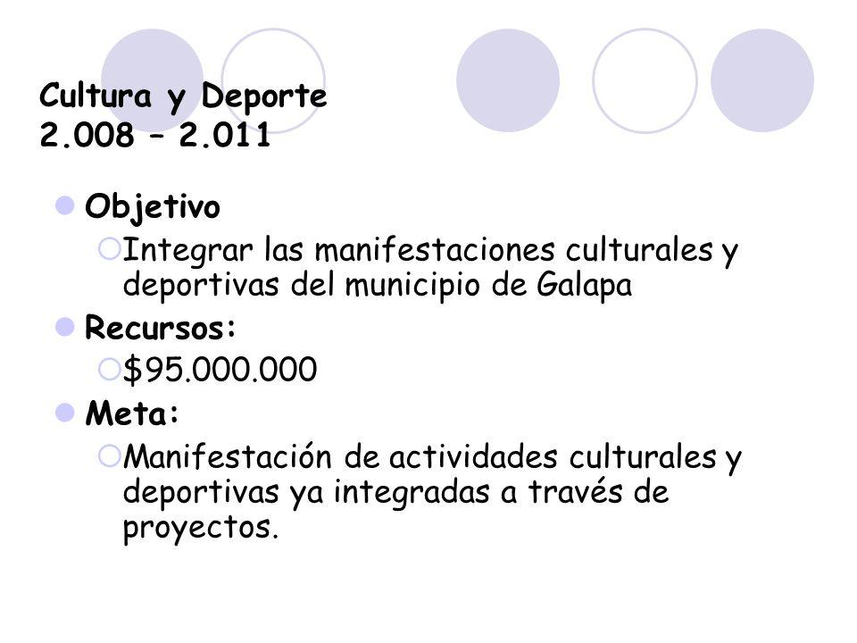 Cultura y Deporte 2.008 – 2.011 Objetivo Integrar las manifestaciones culturales y deportivas del municipio de Galapa Recursos: $95.000.000 Meta: Mani