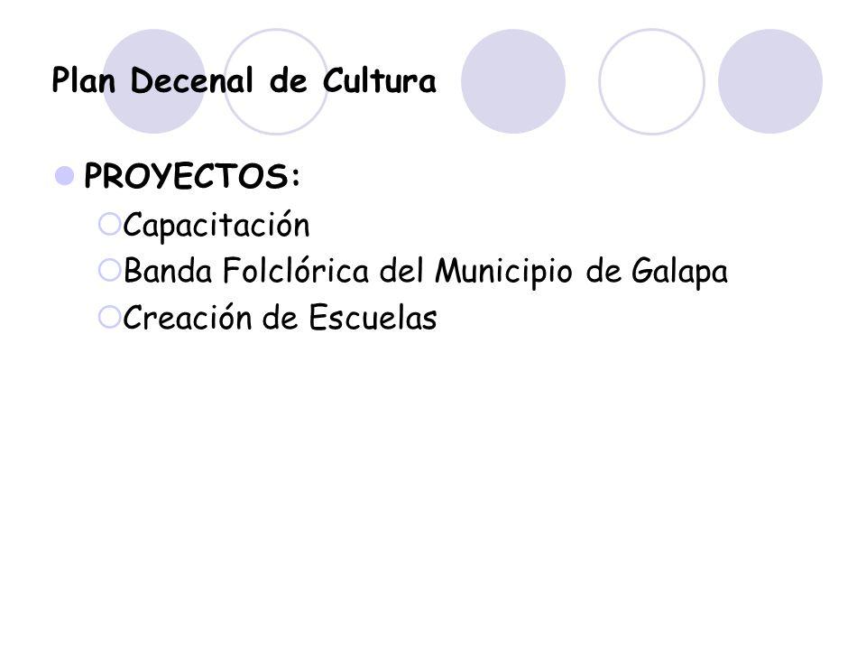 Plan Decenal de Cultura PROYECTOS: Capacitación Banda Folclórica del Municipio de Galapa Creación de Escuelas