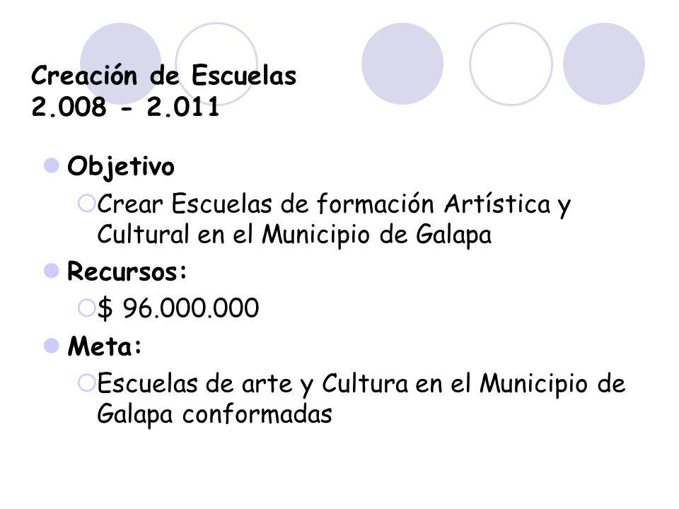Creación de Escuelas 2.008 - 2.011 Objetivo Crear Escuelas de formación Artística y Cultural en el Municipio de Galapa Recursos: $ 96.000.000 Meta: Es
