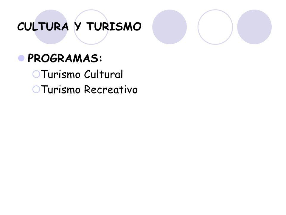 CULTURA Y TURISMO PROGRAMAS: Turismo Cultural Turismo Recreativo