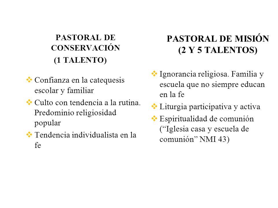 PASTORAL DE CONSERVACIÓN (1 TALENTO) PASTORAL DE MISIÓN (2 Y 5 TALENTOS) Confianza en la catequesis escolar y familiar Culto con tendencia a la rutina.