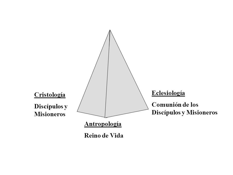 Eclesiología Comunión de los Discípulos y Misioneros Cristología Discípulos y Misioneros Antropología Reino de Vida