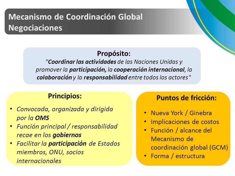 Mecanismo de Coordinación Global Negociaciones Puntos de fricción: Nueva York / Ginebra Implicaciones de costos Función / alcance del Mecanismo de coordinación global (GCM) Forma / estructura Principios: Convocada, organizada y dirigida por la OMS Función principal / responsabilidad recae en los gobiernos Facilitar la participación de Estados miembros, ONU, socios internacionales Propósito: Coordinar las actividades de las Naciones Unidas y promover la participación, la cooperación internacional, la colaboración y la responsabilidad entre todos los actores