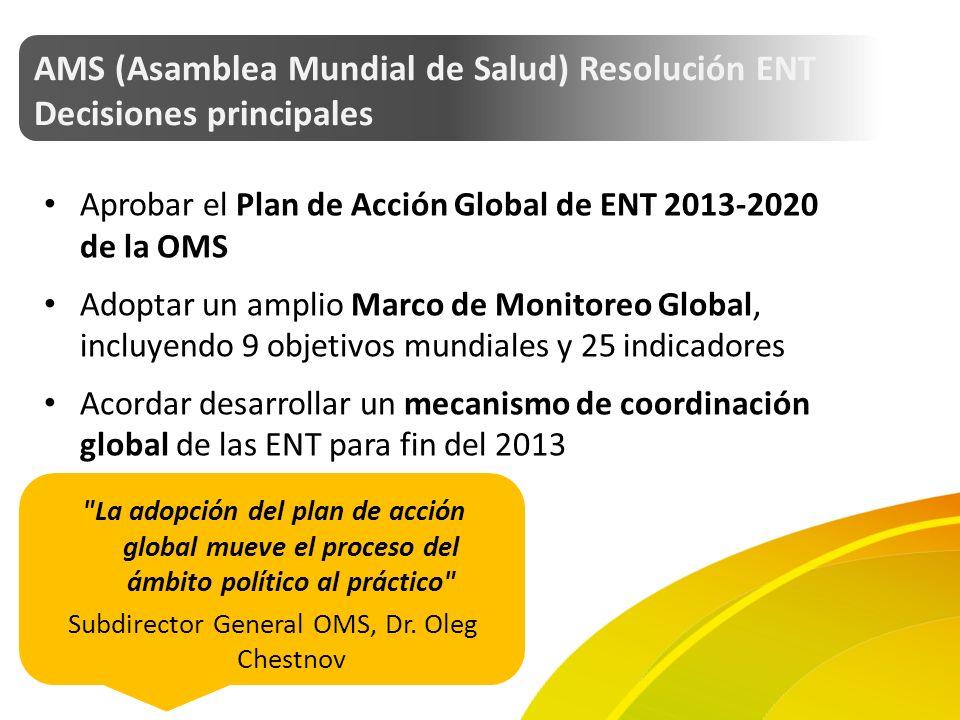 AMS (Asamblea Mundial de Salud) Resolución ENT Decisiones principales Aprobar el Plan de Acción Global de ENT 2013-2020 de la OMS Adoptar un amplio Marco de Monitoreo Global, incluyendo 9 objetivos mundiales y 25 indicadores Acordar desarrollar un mecanismo de coordinación global de las ENT para fin del 2013 La adopción del plan de acción global mueve el proceso del ámbito político al práctico Subdirector General OMS, Dr.