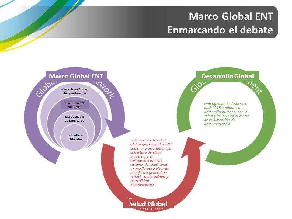 Marco Global ENT Enmarcando el debate Mecanismo Global de Coordinación Marco Global de Monitoreo Objetivos Globales Plan Global ENT 2013-2020 Marco Global ENT Salud Global Desarrollo Global Una agenda de salud global que tenga las ENT como una prioridad, y la cobertura de salud universal y el fortalecimiento del sistema de salud como un medio para alcanzar el objetivo general de reducir la morbilidad y mortalidad mundialmente Una agenda de desarrollo post 2015 fundada en el desarrollo humano, con la salud y las ENT en el centro de la dimensión del desarrollo social