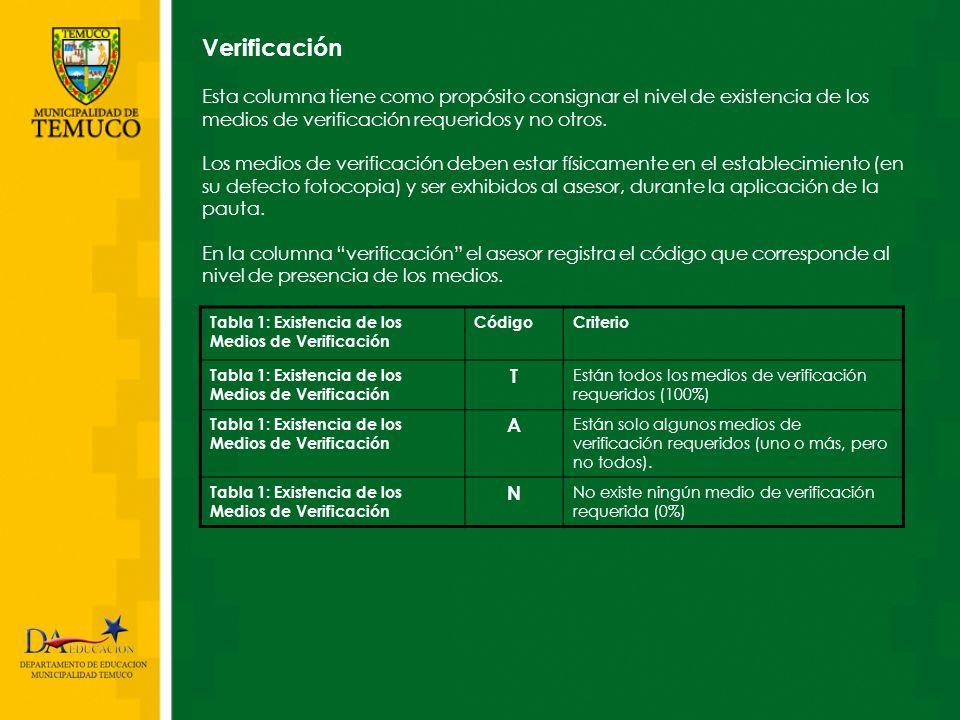 Verificación Esta columna tiene como propósito consignar el nivel de existencia de los medios de verificación requeridos y no otros. Los medios de ver