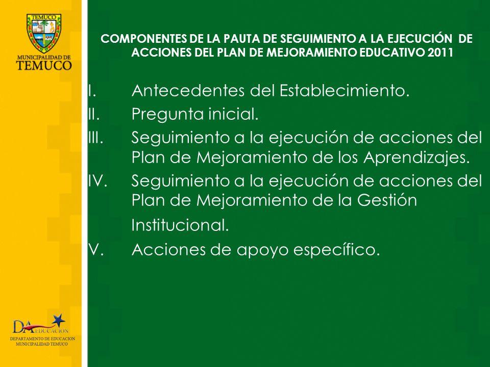 COMPONENTES DE LA PAUTA DE SEGUIMIENTO A LA EJECUCIÓN DE ACCIONES DEL PLAN DE MEJORAMIENTO EDUCATIVO 2011 I.Antecedentes del Establecimiento. II.Pregu
