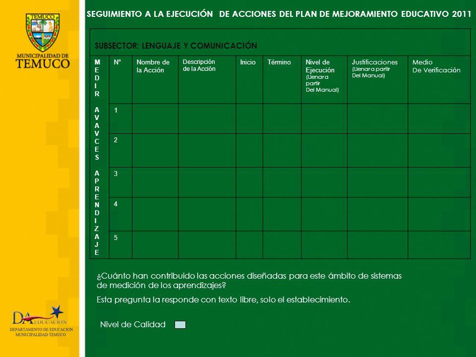 NIVEL DE EJECUCIÓN DE LA ACCIÓN: En esta columna se registra el código correspondiente al nivel de ejecución asignado a las Acciones, de acuerdo a la siguiente tabla.