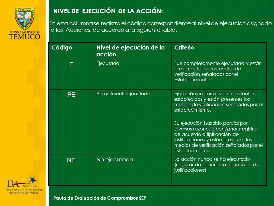 NIVEL DE EJECUCIÓN DE LA ACCIÓN: En esta columna se registra el código correspondiente al nivel de ejecución asignado a las Acciones, de acuerdo a la