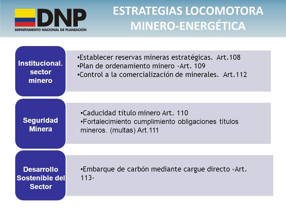 Institucional. sector minero Seguridad Minera Desarrollo Sostenible del Sector Establecer reservas mineras estratégicas. Art.108 Plan de ordenamiento