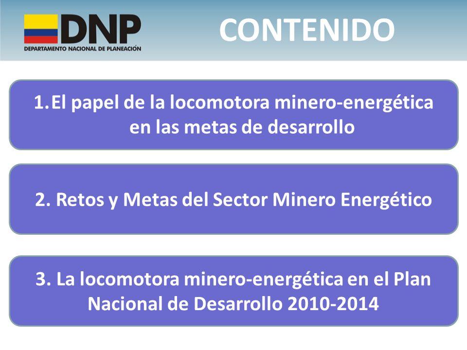 1.El papel de la locomotora minero-energética en las metas de desarrollo CONTENIDO 3.