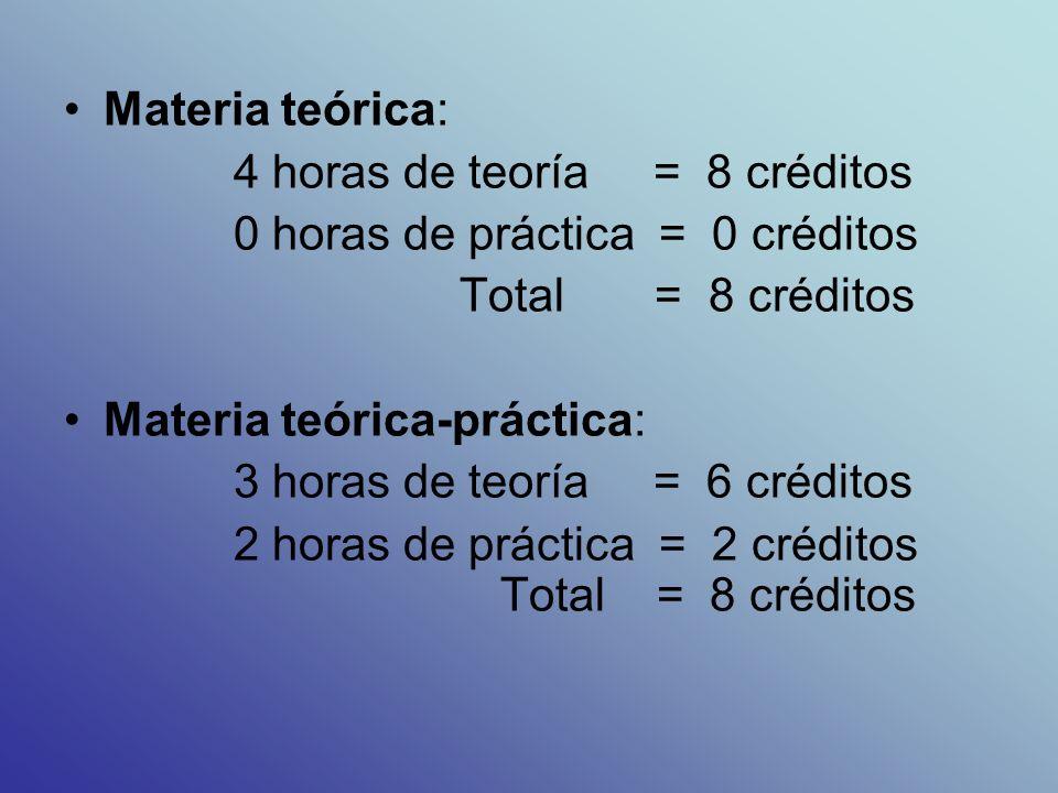 Materia teórica: 4 horas de teoría = 8 créditos 0 horas de práctica = 0 créditos Total = 8 créditos Materia teórica-práctica: 3 horas de teoría = 6 créditos 2 horas de práctica = 2 créditos Total = 8 créditos