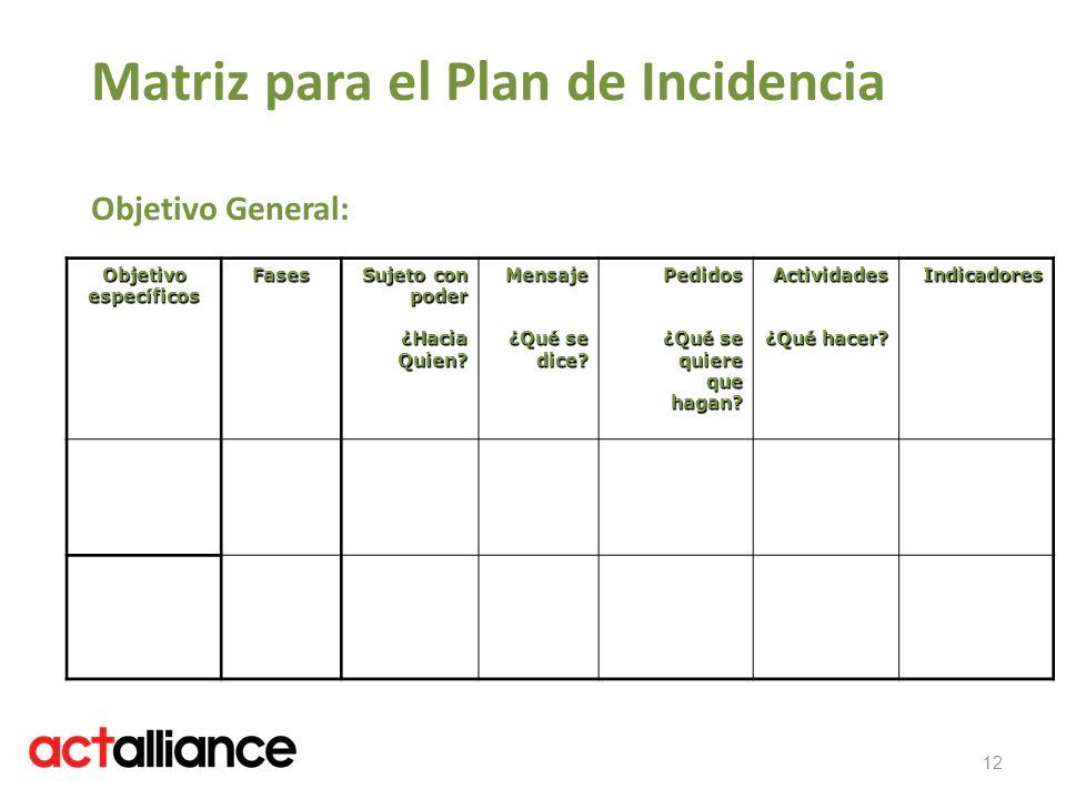 Matriz para el Plan de Incidencia Objetivo General: ObjetivoespecíficosFases Sujeto con poder ¿HaciaQuien?Mensaje ¿Qué se dice?Pedidos ¿Qué se quiere