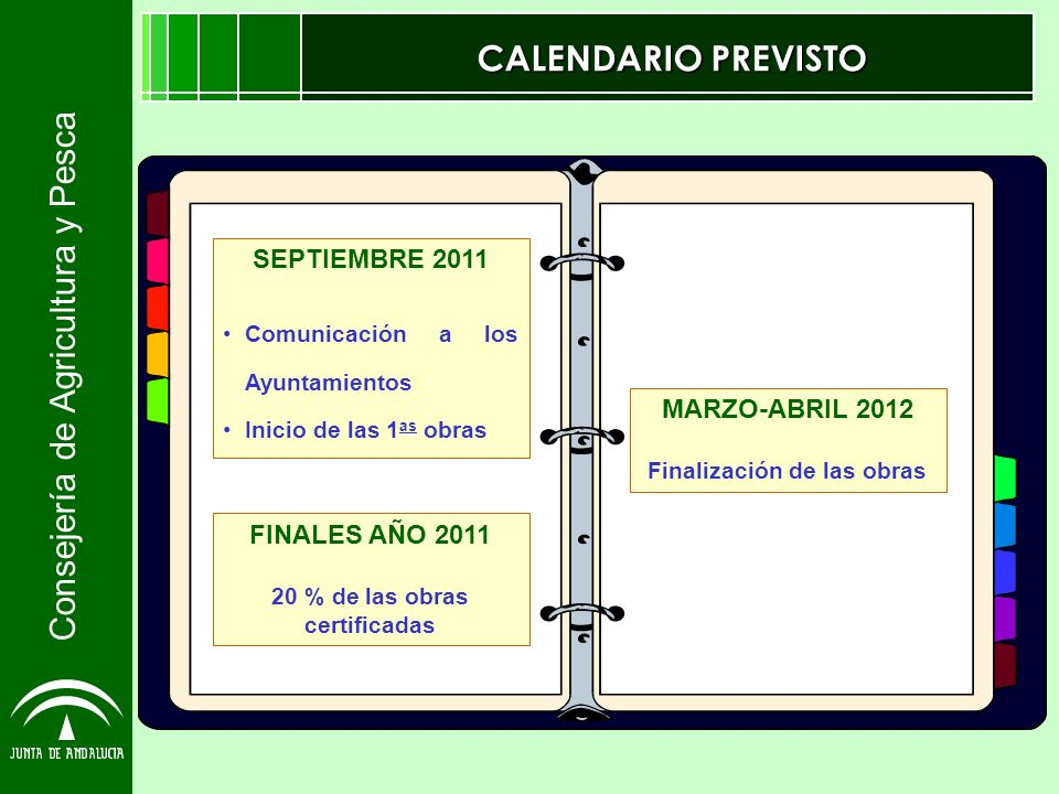 Consejería de Agricultura y Pesca CALENDARIO PREVISTO SEPTIEMBRE 2011 Comunicación a los Ayuntamientos Inicio de las 1 as obras FINALES AÑO 2011 20 %