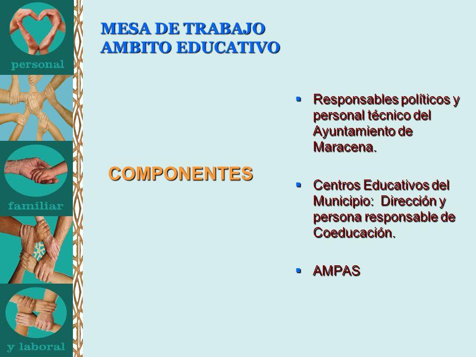 MESA DE TRABAJO AMBITO EDUCATIVO COMPONENTES Responsables políticos y personal técnico del Ayuntamiento de Maracena. Responsables políticos y personal