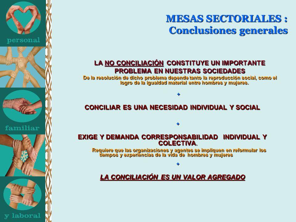 MESAS SECTORIALES : Conclusiones generales LA NO CONCILIACIÓN CONSTITUYE UN IMPORTANTE PROBLEMA EN NUESTRAS SOCIEDADES De la resolución de dicho probl