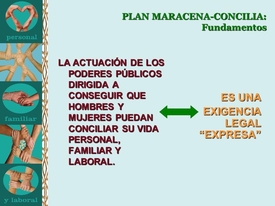 PLAN MARACENA-CONCILIA: Fundamentos LA ACTUACIÓN DE LOS PODERES PÚBLICOS DIRIGIDA A CONSEGUIR QUE HOMBRES Y MUJERES PUEDAN CONCILIAR SU VIDA PERSONAL, FAMILIAR Y LABORAL.