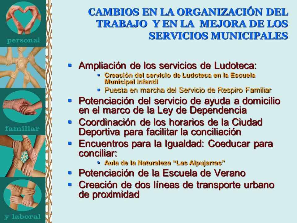 CAMBIOS EN LA ORGANIZACIÓN DEL TRABAJO Y EN LA MEJORA DE LOS SERVICIOS MUNICIPALES Ampliación de los servicios de Ludoteca: Ampliación de los servicio