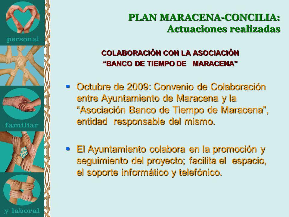 PLAN MARACENA-CONCILIA: Actuaciones realizadas COLABORACIÓN CON LA ASOCIACIÓN BANCO DE TIEMPO DE MARACENA Octubre de 2009: Convenio de Colaboración entre Ayuntamiento de Maracena y la Asociación Banco de Tiempo de Maracena, entidad responsable del mismo.
