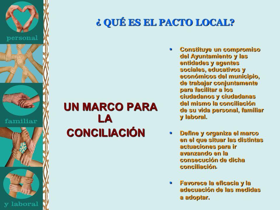 ¿ QUÉ ES EL PACTO LOCAL? UN MARCO PARA LA CONCILIACIÓN CONCILIACIÓN Constituye un compromiso del Ayuntamiento y las entidades y agentes sociales, educ