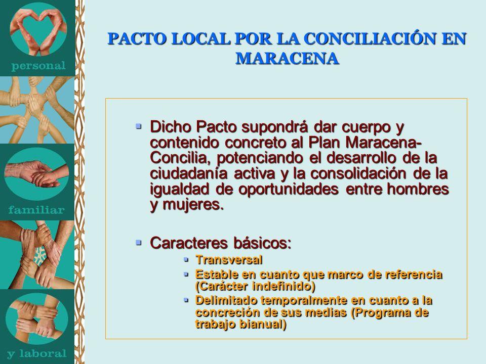 PACTO LOCAL POR LA CONCILIACIÓN EN MARACENA Dicho Pacto supondrá dar cuerpo y contenido concreto al Plan Maracena- Concilia, potenciando el desarrollo