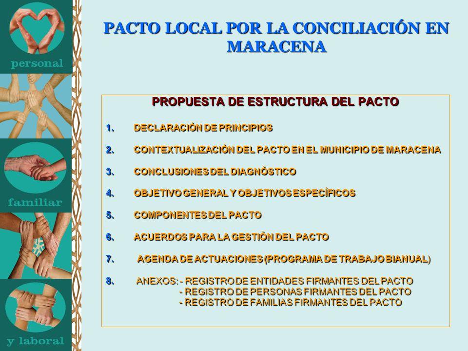 PACTO LOCAL POR LA CONCILIACIÓN EN MARACENA PROPUESTA DE ESTRUCTURA DEL PACTO 1. DECLARACIÓN DE PRINCIPIOS 2. CONTEXTUALIZACIÓN DEL PACTO EN EL MUNICI