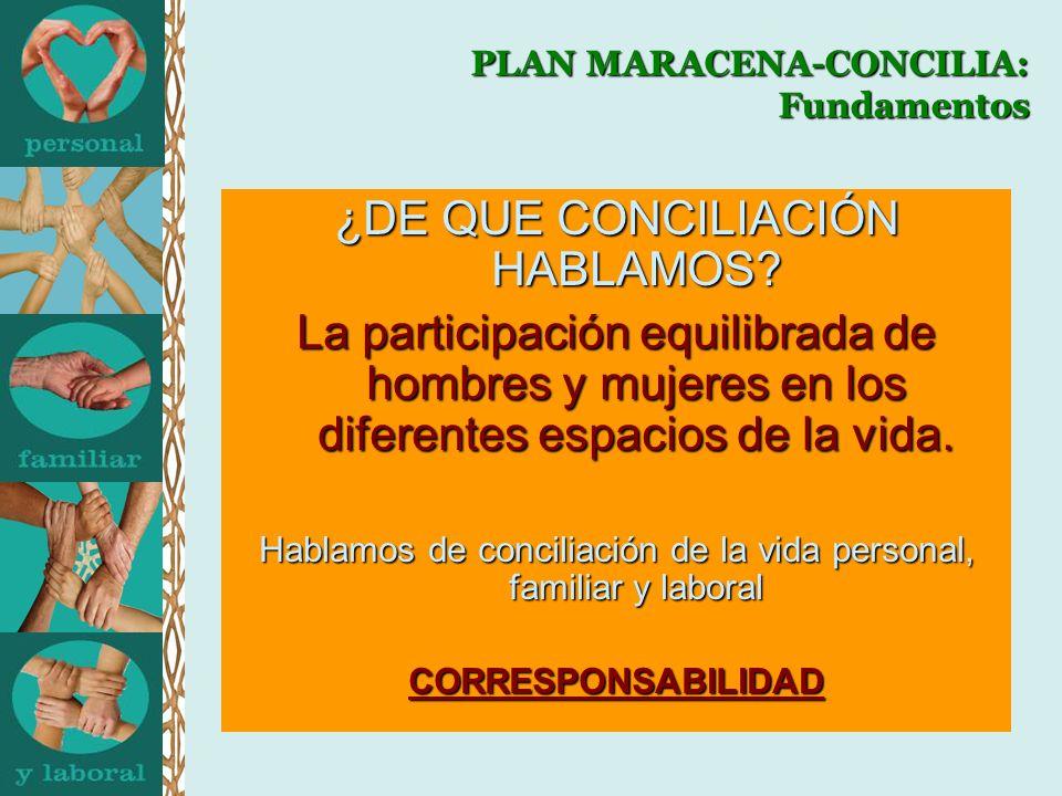 PLAN MARACENA-CONCILIA: Fundamentos ¿DE QUE CONCILIACIÓN HABLAMOS? La participación equilibrada de hombres y mujeres en los diferentes espacios de la