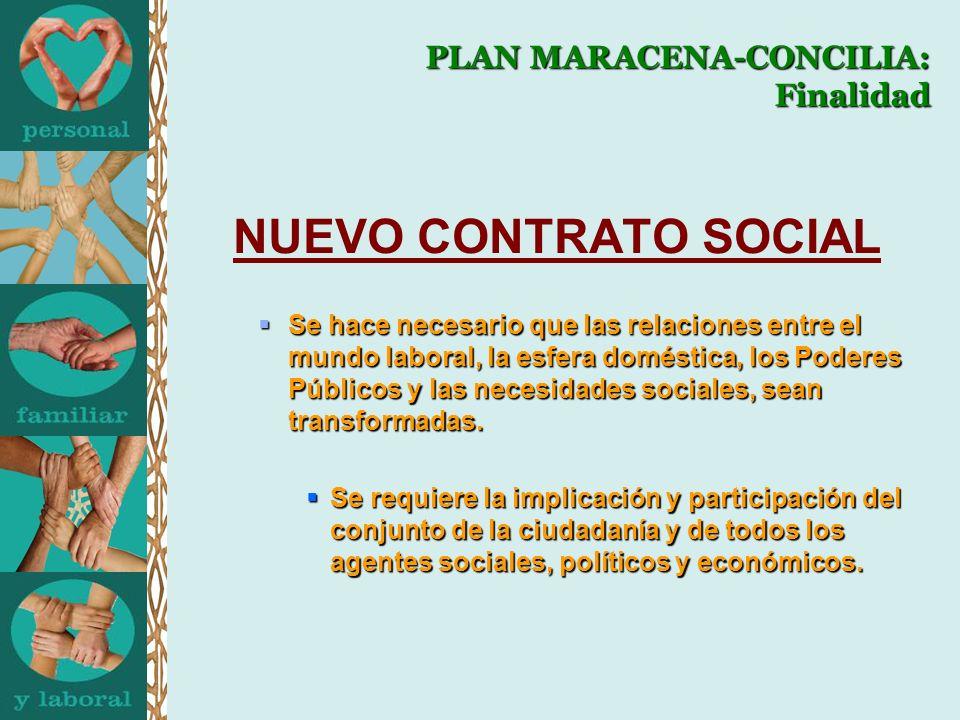 NUEVO CONTRATO SOCIAL Se hace necesario que las relaciones entre el mundo laboral, la esfera doméstica, los Poderes Públicos y las necesidades sociale