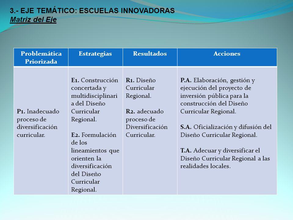 3.- EJE TEMÁTICO: ESCUELAS INNOVADORAS Matriz del Eje Problemática Priorizada EstrategiasResultadosAcciones P1.