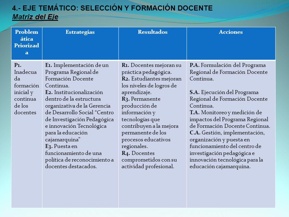 4.- EJE TEMÁTICO: SELECCIÓN Y FORMACIÓN DOCENTE Matriz del Eje Problem ática Priorizad a EstrategiasResultadosAcciones P1.