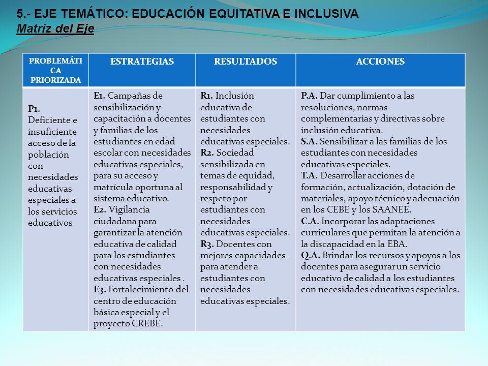 5.- EJE TEMÁTICO: EDUCACIÓN EQUITATIVA E INCLUSIVA Matriz del Eje PROBLEMÁTI CA PRIORIZADA ESTRATEGIASRESULTADOSACCIONES P1.