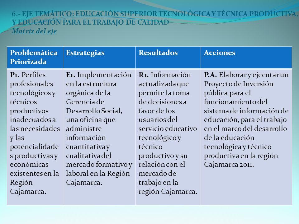 6.- EJE TEMÁTICO: EDUCACIÓN SUPERIOR TECNOLÓGICA Y TÉCNICA PRODUCTIVA, Y EDUCACIÓN PARA EL TRABAJO DE CALIDAD Matriz del eje Problemática Priorizada EstrategiasResultadosAcciones P1.