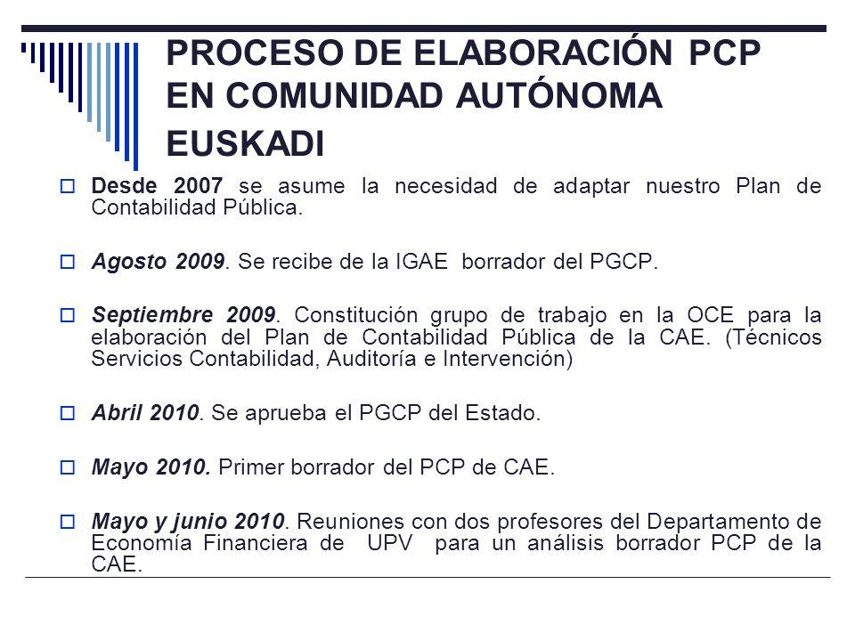PROCESO ELABORACIÓN PCP EN COMUNIDAD AUTÓNOMA EUSKADI (Cont.) Septiembre 2010.