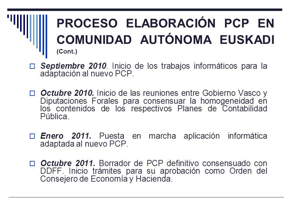 PROCESO ELABORACIÓN PCP EN COMUNIDAD AUTÓNOMA EUSKADI (Cont.) Septiembre 2010. Inicio de los trabajos informáticos para la adaptación al nuevo PCP. Oc