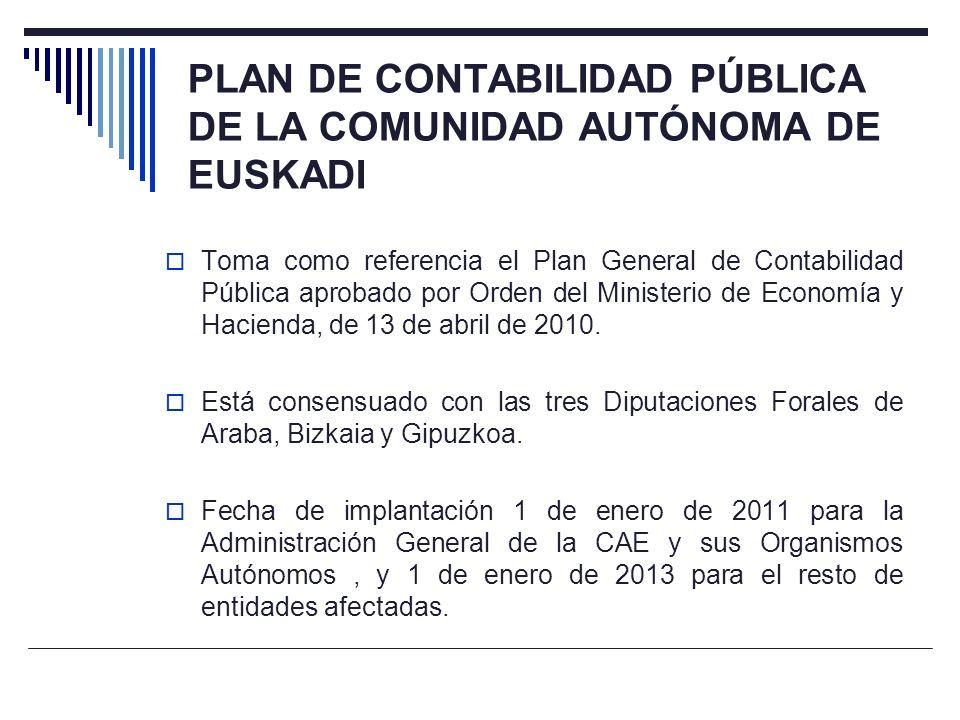 PLAN DE CONTABILIDAD PÚBLICA DE LA COMUNIDAD AUTÓNOMA DE EUSKADI Toma como referencia el Plan General de Contabilidad Pública aprobado por Orden del M