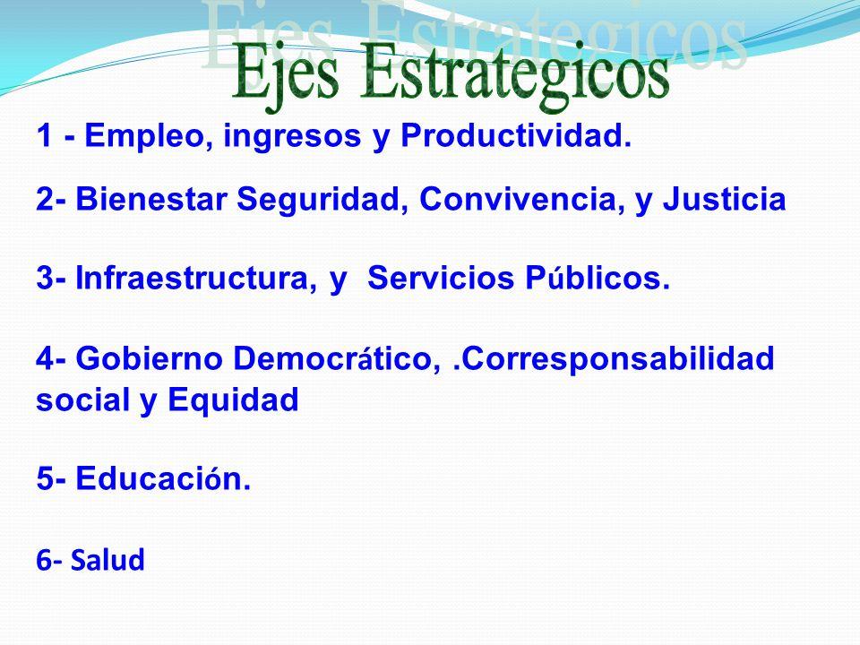 1 - Empleo, ingresos y Productividad.