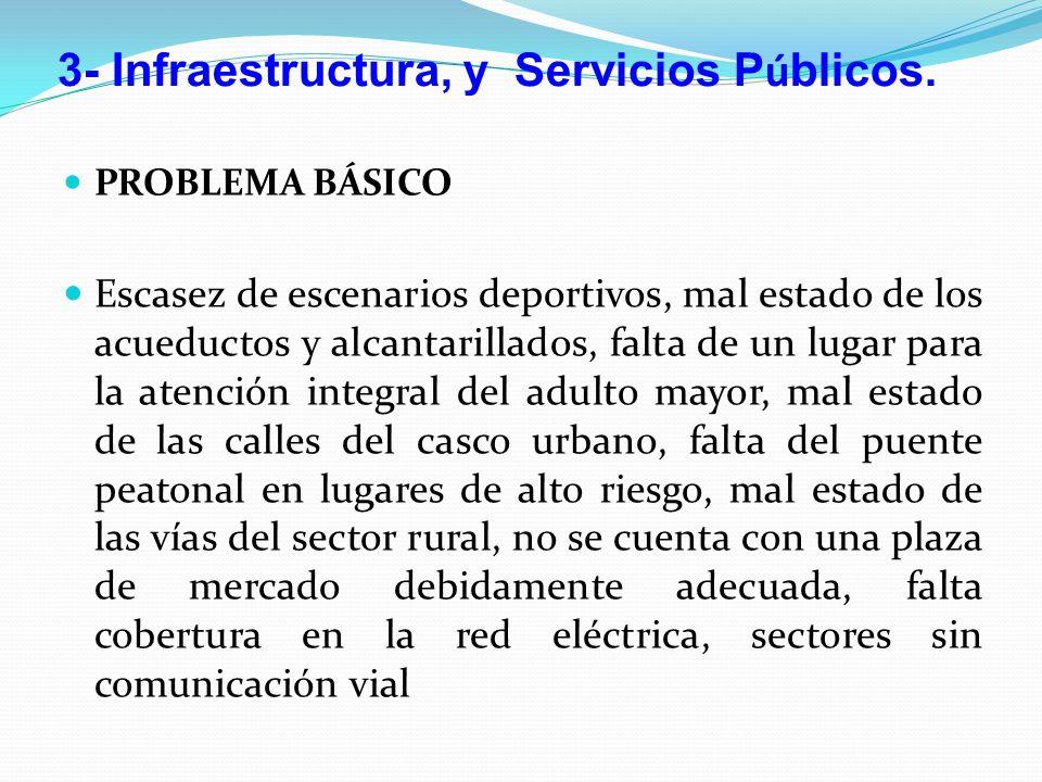 3- Infraestructura, y Servicios P ú blicos. PROBLEMA BÁSICO Escasez de escenarios deportivos, mal estado de los acueductos y alcantarillados, falta de