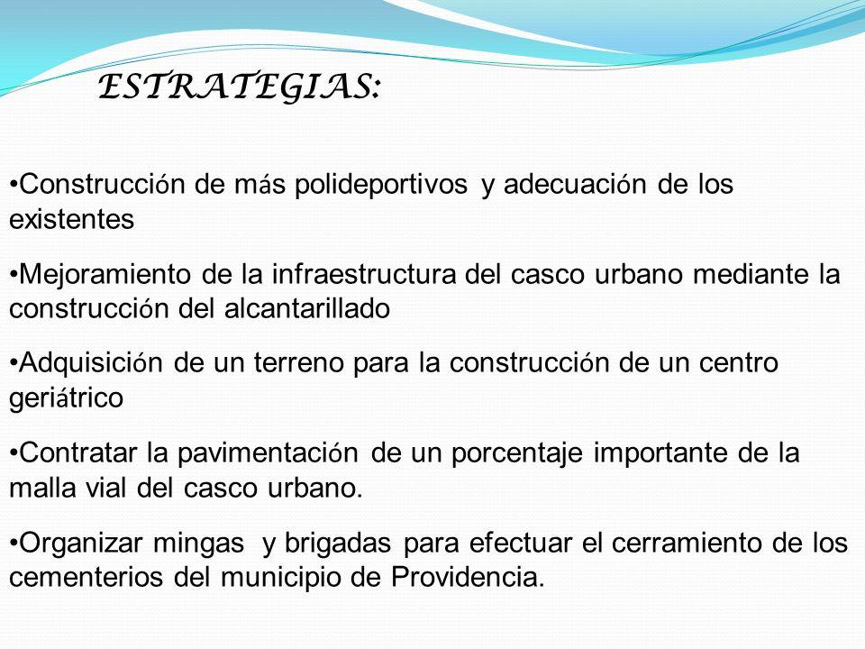 ESTRATEGIAS: Construcci ó n de m á s polideportivos y adecuaci ó n de los existentes Mejoramiento de la infraestructura del casco urbano mediante la c