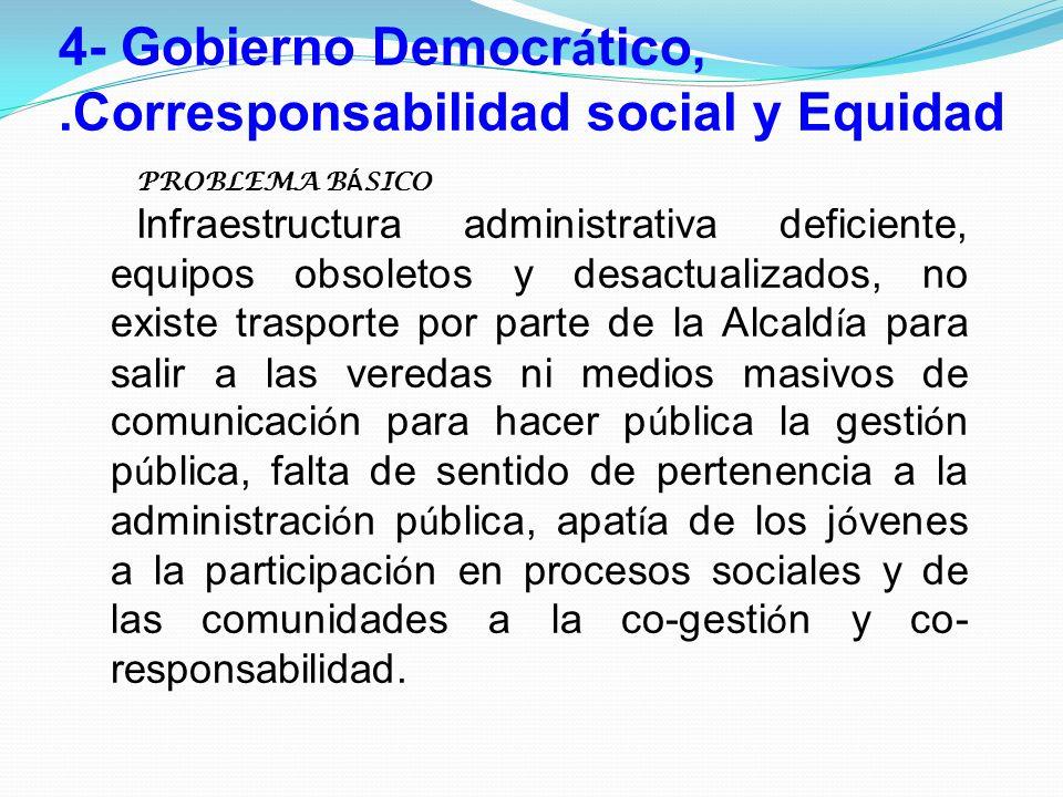 4- Gobierno Democr á tico,.Corresponsabilidad social y Equidad PROBLEMA B Á SICO Infraestructura administrativa deficiente, equipos obsoletos y desact