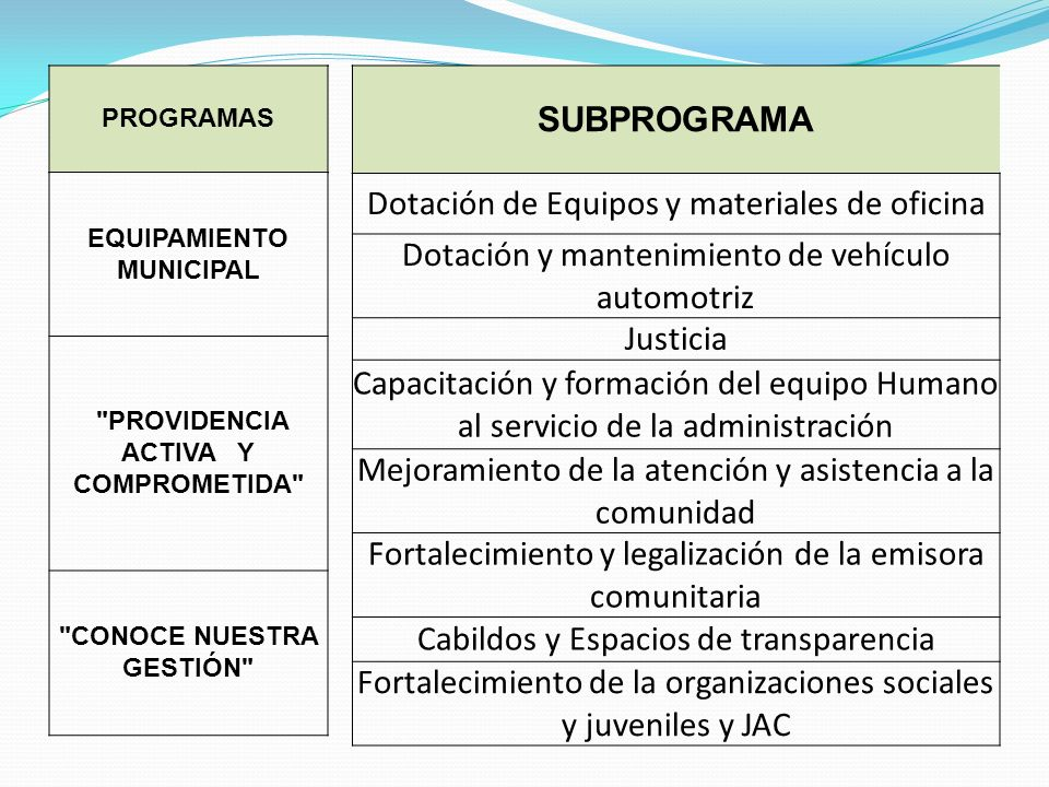 PROGRAMAS EQUIPAMIENTO MUNICIPAL