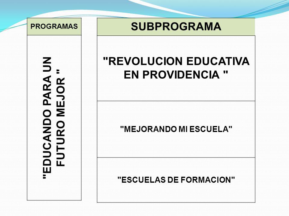 PROGRAMAS EDUCANDO PARA UN FUTURO MEJOR SUBPROGRAMA REVOLUCION EDUCATIVA EN PROVIDENCIA MEJORANDO MI ESCUELA ESCUELAS DE FORMACION