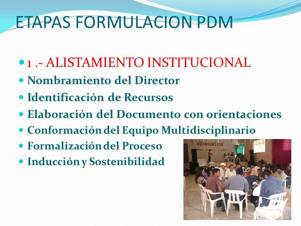ETAPAS FORMULACION PDM 1.- ALISTAMIENTO INSTITUCIONAL Nombramiento del Director Identificación de Recursos Elaboración del Documento con orientaciones Conformación del Equipo Multidisciplinario Formalización del Proceso Inducción y Sostenibilidad