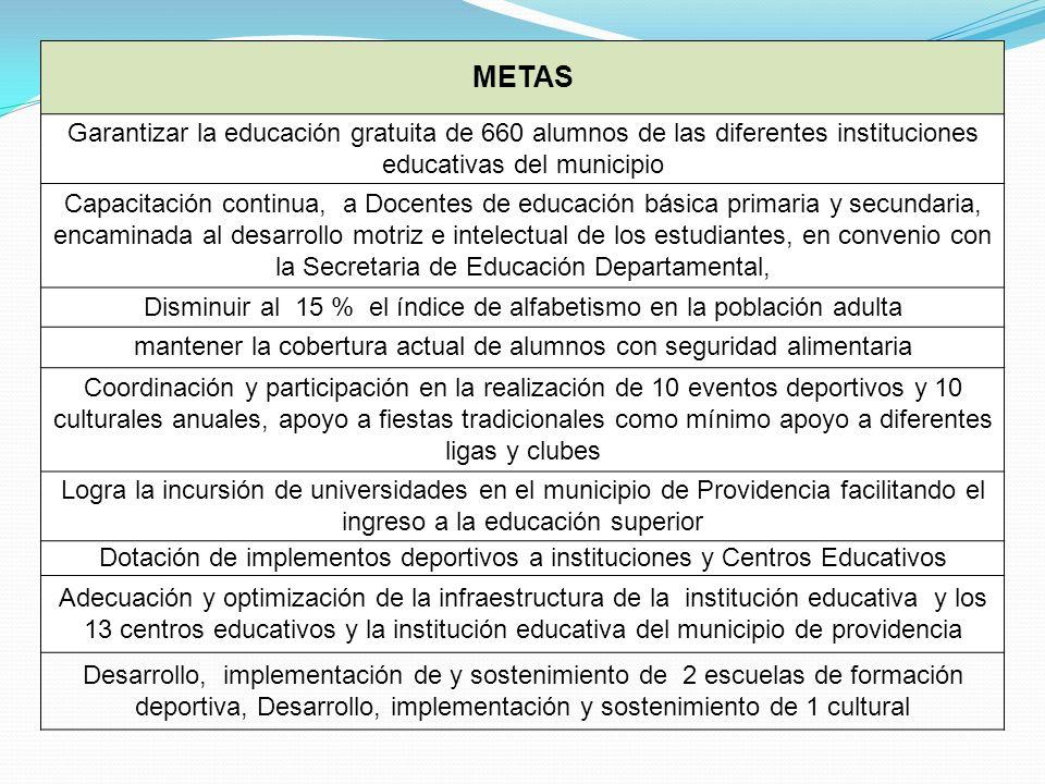 METAS Garantizar la educación gratuita de 660 alumnos de las diferentes instituciones educativas del municipio Capacitación continua, a Docentes de ed